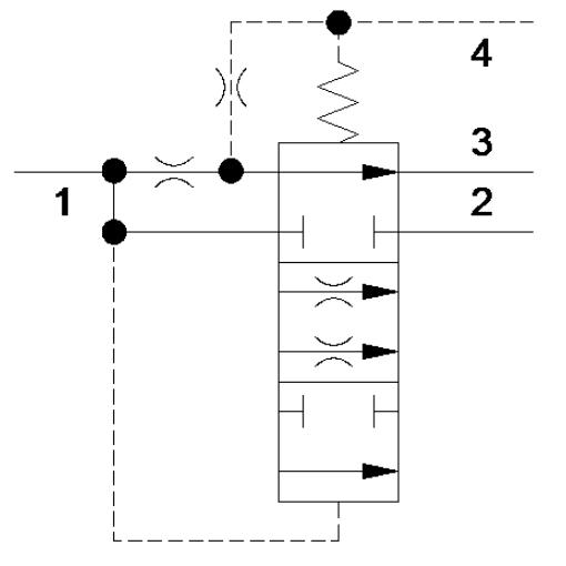 Sun Hydraulics: FVCA, FVDA, FVEA, FVFA
